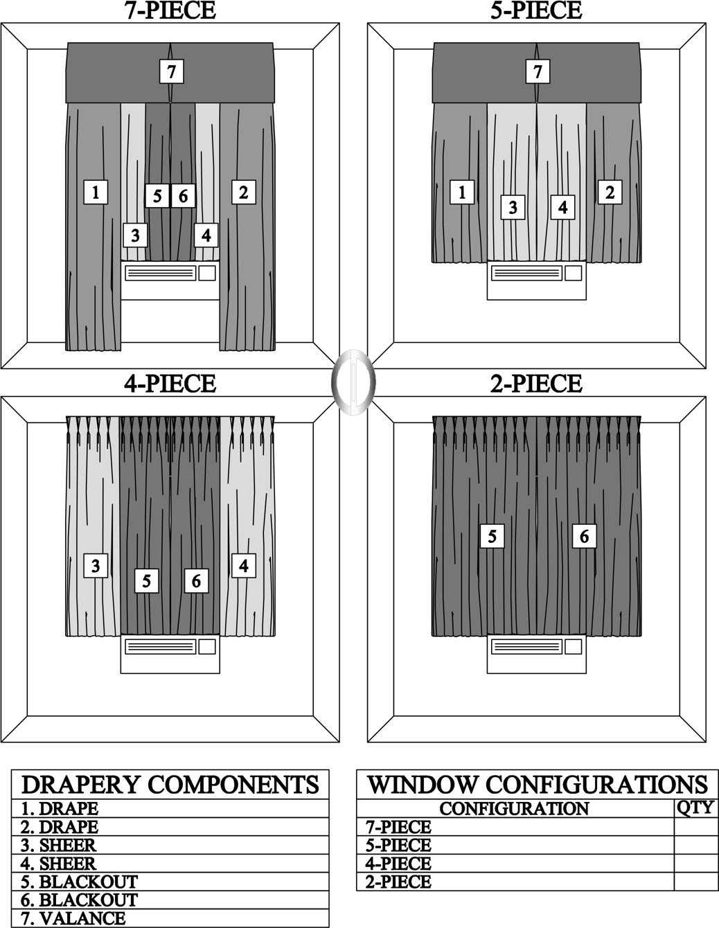 window-configurations-all